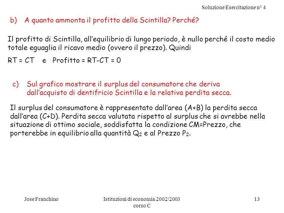 Soluzione Esercitazione n° 4 Jose FranchinoIstituzioni di economia 2002/2003 corso C 13 b)A quanto ammonta il profitto della Scintilla.