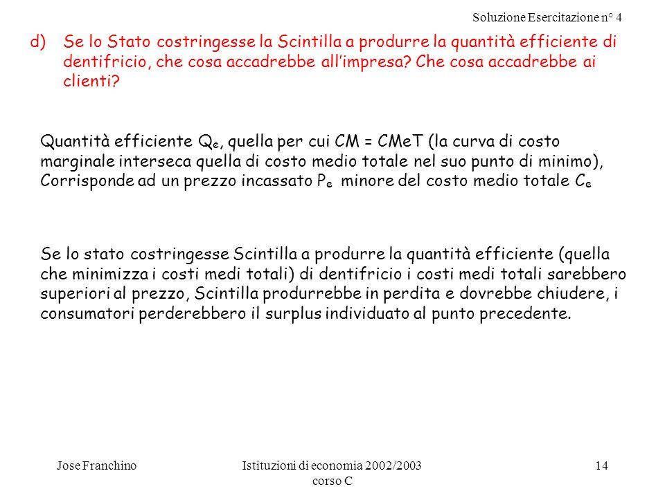 Soluzione Esercitazione n° 4 Jose FranchinoIstituzioni di economia 2002/2003 corso C 14 d)Se lo Stato costringesse la Scintilla a produrre la quantità efficiente di dentifricio, che cosa accadrebbe allimpresa.