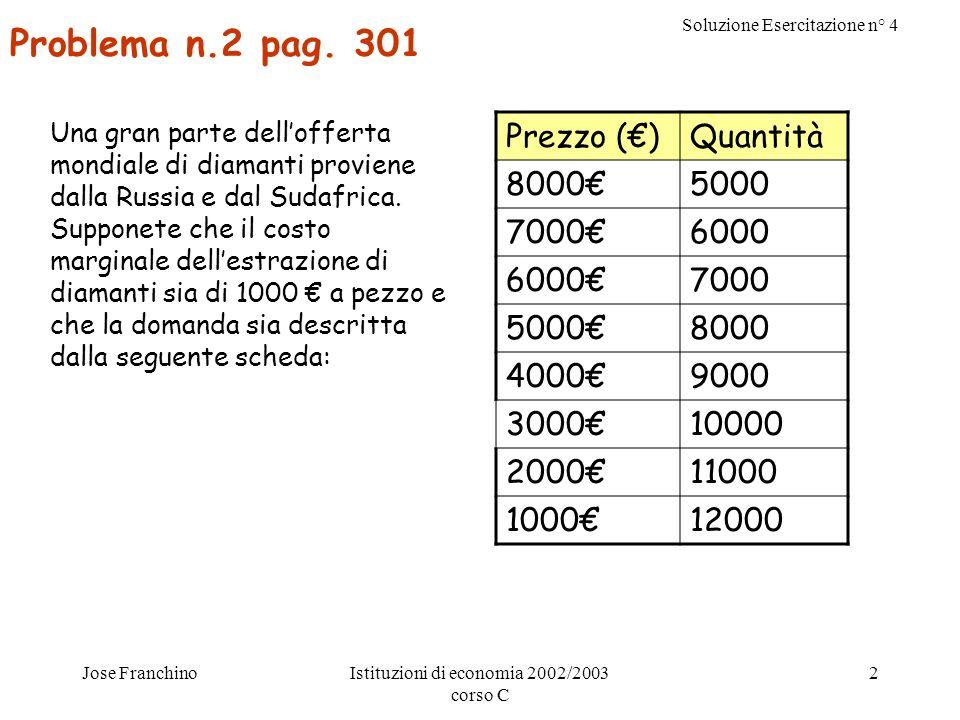 Soluzione Esercitazione n° 4 Jose FranchinoIstituzioni di economia 2002/2003 corso C 2 Problema n.2 pag.