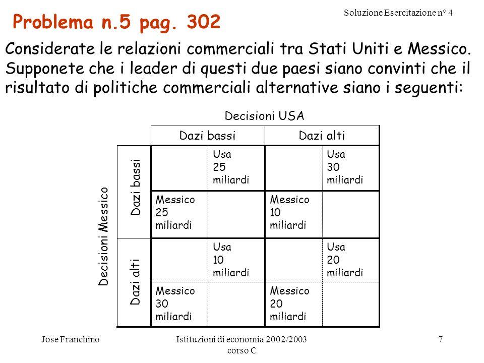 Soluzione Esercitazione n° 4 Jose FranchinoIstituzioni di economia 2002/2003 corso C 7 Problema n.5 pag.