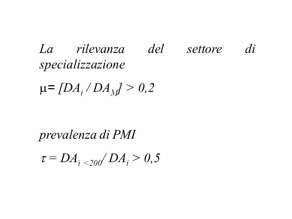 La rilevanza del settore di specializzazione = [DA i / DA M ] > 0,2 prevalenza di PMI = DA i 0,5