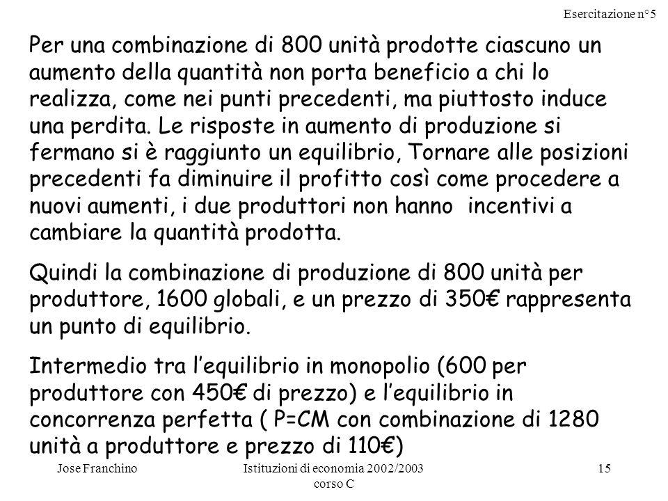 Esercitazione n°5 Jose FranchinoIstituzioni di economia 2002/2003 corso C 15 Per una combinazione di 800 unità prodotte ciascuno un aumento della quantità non porta beneficio a chi lo realizza, come nei punti precedenti, ma piuttosto induce una perdita.