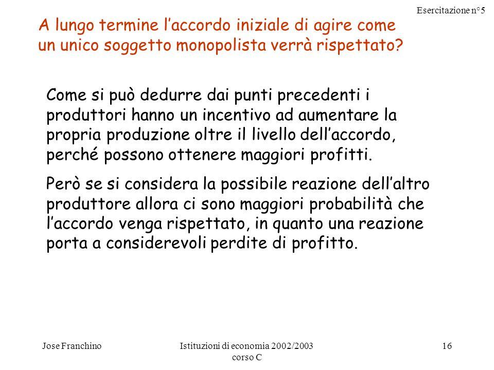 Esercitazione n°5 Jose FranchinoIstituzioni di economia 2002/2003 corso C 16 A lungo termine laccordo iniziale di agire come un unico soggetto monopolista verrà rispettato.