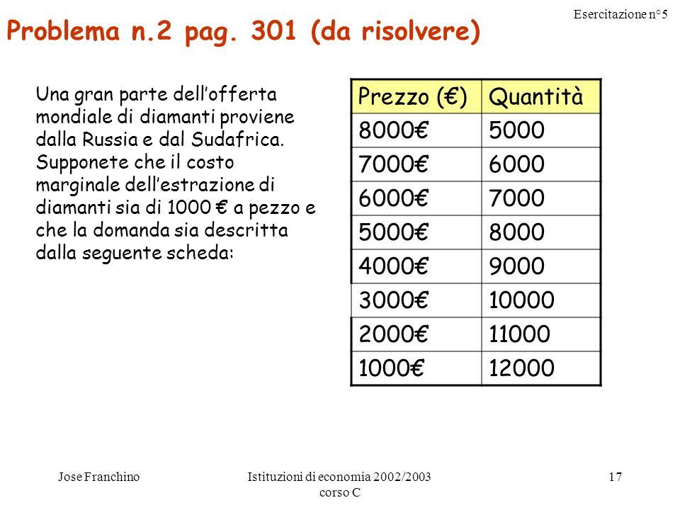 Esercitazione n°5 Jose FranchinoIstituzioni di economia 2002/2003 corso C 17 Problema n.2 pag.