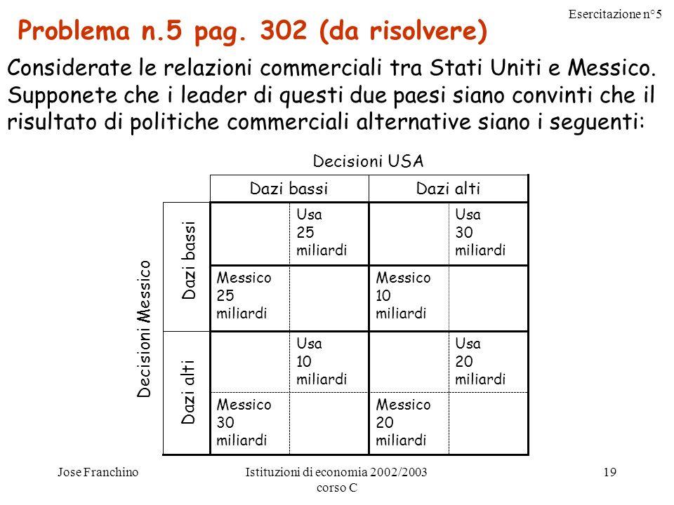 Esercitazione n°5 Jose FranchinoIstituzioni di economia 2002/2003 corso C 19 Problema n.5 pag.