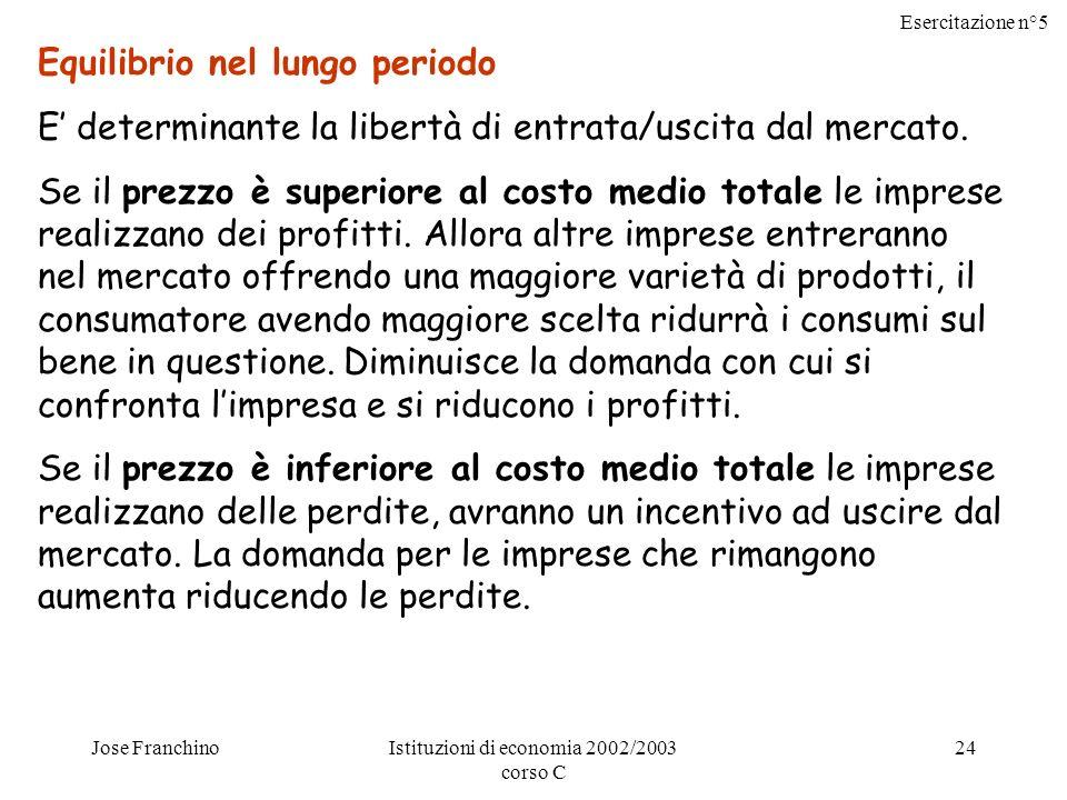 Esercitazione n°5 Jose FranchinoIstituzioni di economia 2002/2003 corso C 24 Equilibrio nel lungo periodo E determinante la libertà di entrata/uscita dal mercato.