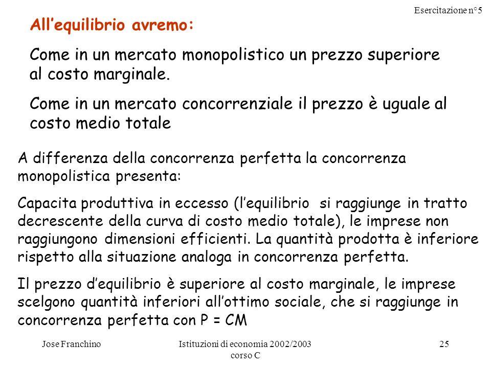 Esercitazione n°5 Jose FranchinoIstituzioni di economia 2002/2003 corso C 25 Allequilibrio avremo: Come in un mercato monopolistico un prezzo superiore al costo marginale.
