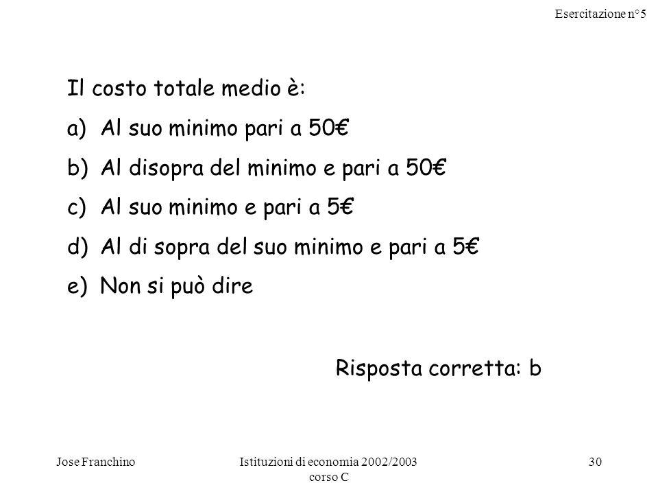 Esercitazione n°5 Jose FranchinoIstituzioni di economia 2002/2003 corso C 30 Il costo totale medio è: a)Al suo minimo pari a 50 b)Al disopra del minimo e pari a 50 c)Al suo minimo e pari a 5 d)Al di sopra del suo minimo e pari a 5 e)Non si può dire Risposta corretta: b