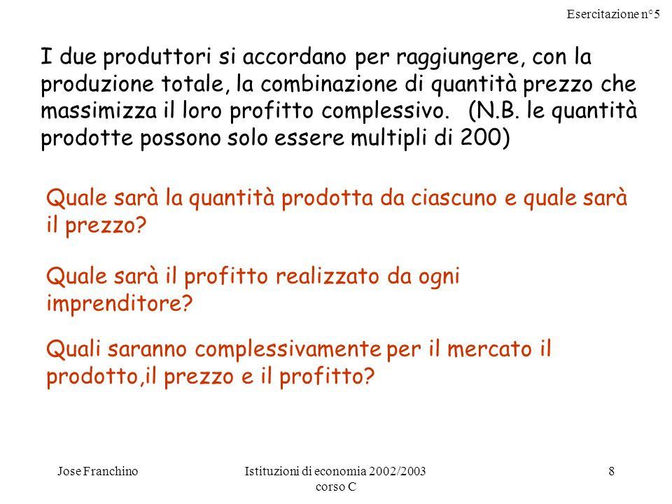 Esercitazione n°5 Jose FranchinoIstituzioni di economia 2002/2003 corso C 8 I due produttori si accordano per raggiungere, con la produzione totale, la combinazione di quantità prezzo che massimizza il loro profitto complessivo.