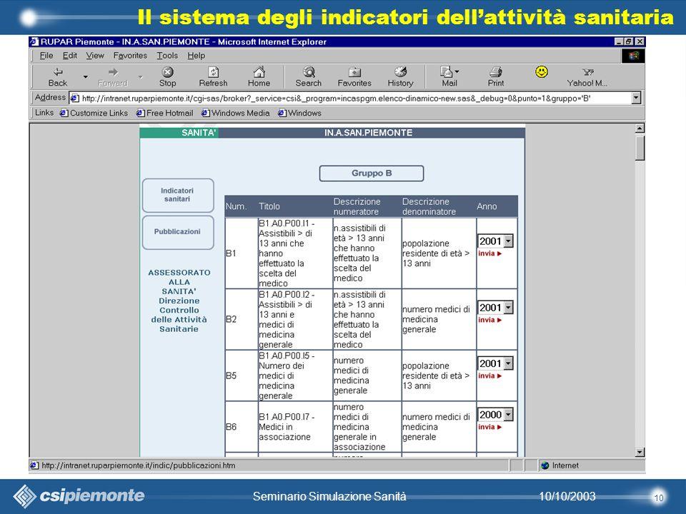 10 10/10/2003Seminario Simulazione Sanità Il sistema degli indicatori dellattività sanitaria