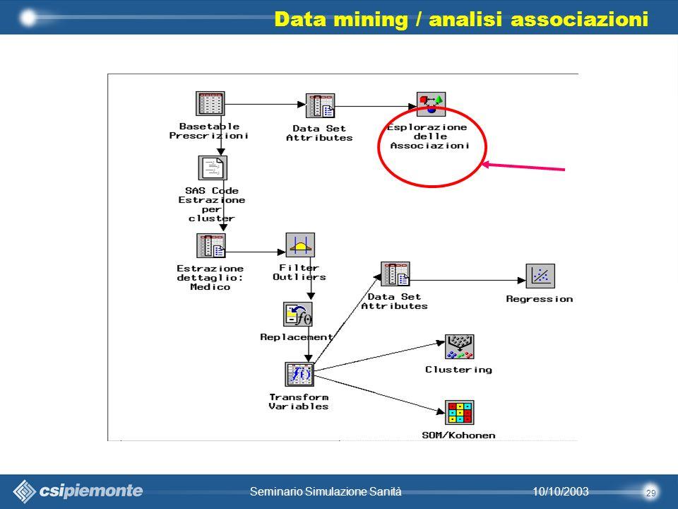 29 10/10/2003Seminario Simulazione Sanità Data mining / analisi associazioni