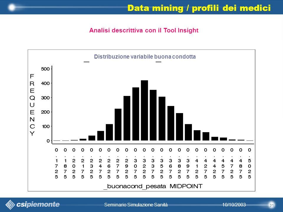31 10/10/2003Seminario Simulazione Sanità Distribuzione variabile buona condotta Analisi descrittiva con il Tool Insight Data mining / profili dei medici
