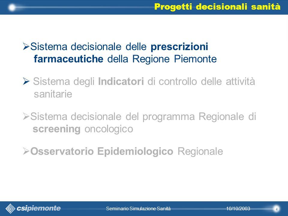 15 10/10/2003Seminario Simulazione Sanità Indicatori dinamici