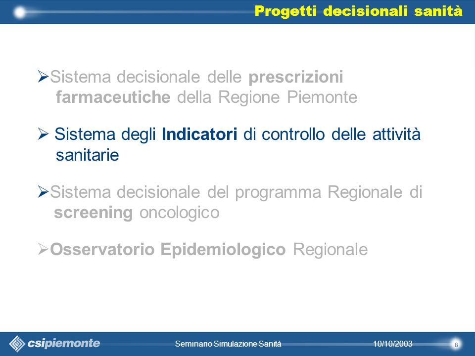 9 10/10/2003Seminario Simulazione Sanità Il sistema degli indicatori dellattività sanitaria