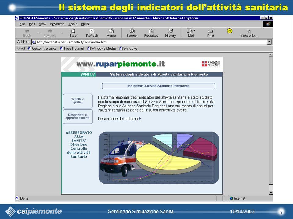 30 10/10/2003Seminario Simulazione Sanità Data mining / analisi associazioni Analisi Esplorativa delle Associazioni di farmaci Pazienti a rischio