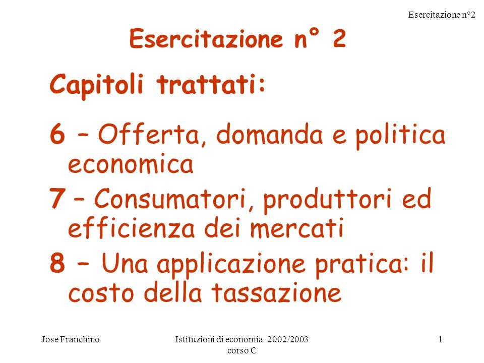 Esercitazione n°2 Jose FranchinoIstituzioni di economia 2002/2003 corso C 1 Capitoli trattati: 6 – Offerta, domanda e politica economica 7 – Consumato