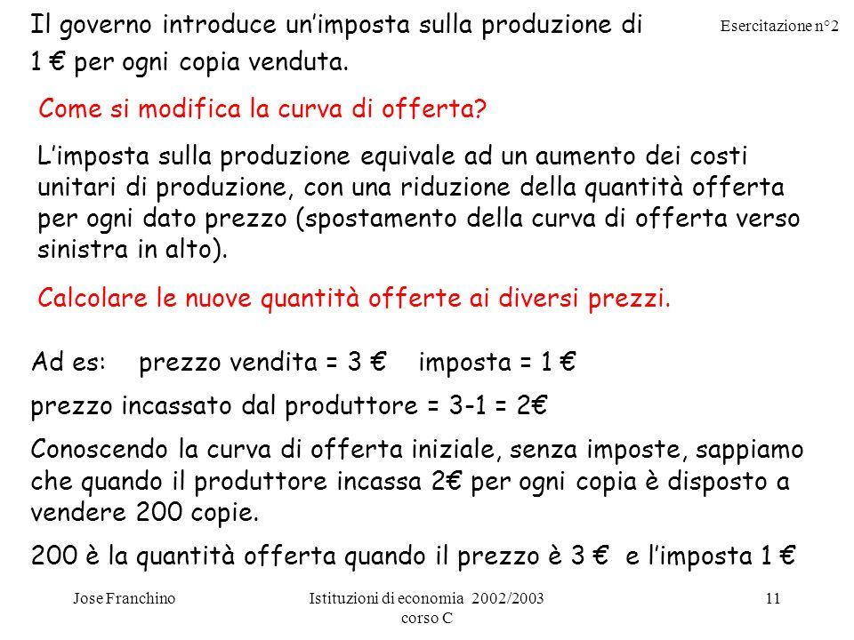 Esercitazione n°2 Jose FranchinoIstituzioni di economia 2002/2003 corso C 11 Il governo introduce unimposta sulla produzione di 1 per ogni copia vendu