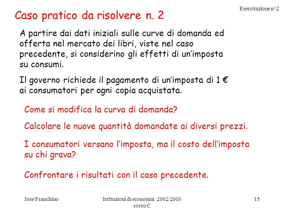 Esercitazione n°2 Jose FranchinoIstituzioni di economia 2002/2003 corso C 15 A partire dai dati iniziali sulle curve di domanda ed offerta nel mercato