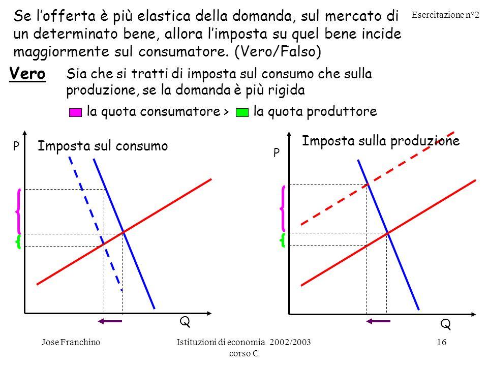 Esercitazione n°2 Jose FranchinoIstituzioni di economia 2002/2003 corso C 16 Se lofferta è più elastica della domanda, sul mercato di un determinato b