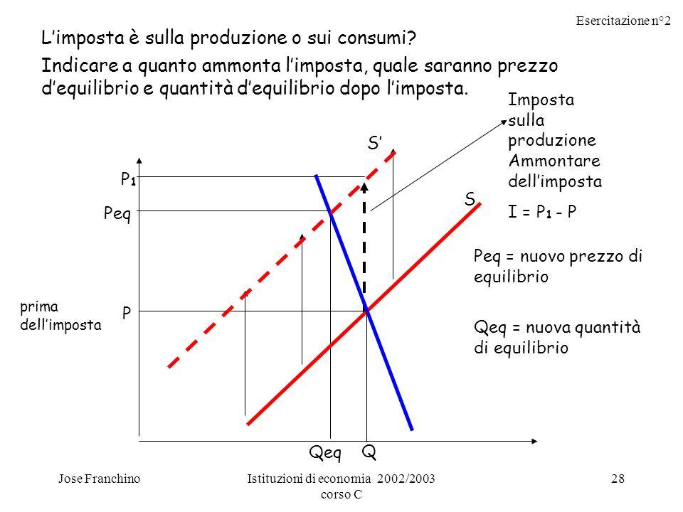 Esercitazione n°2 Jose FranchinoIstituzioni di economia 2002/2003 corso C 28 Limposta è sulla produzione o sui consumi? Indicare a quanto ammonta limp