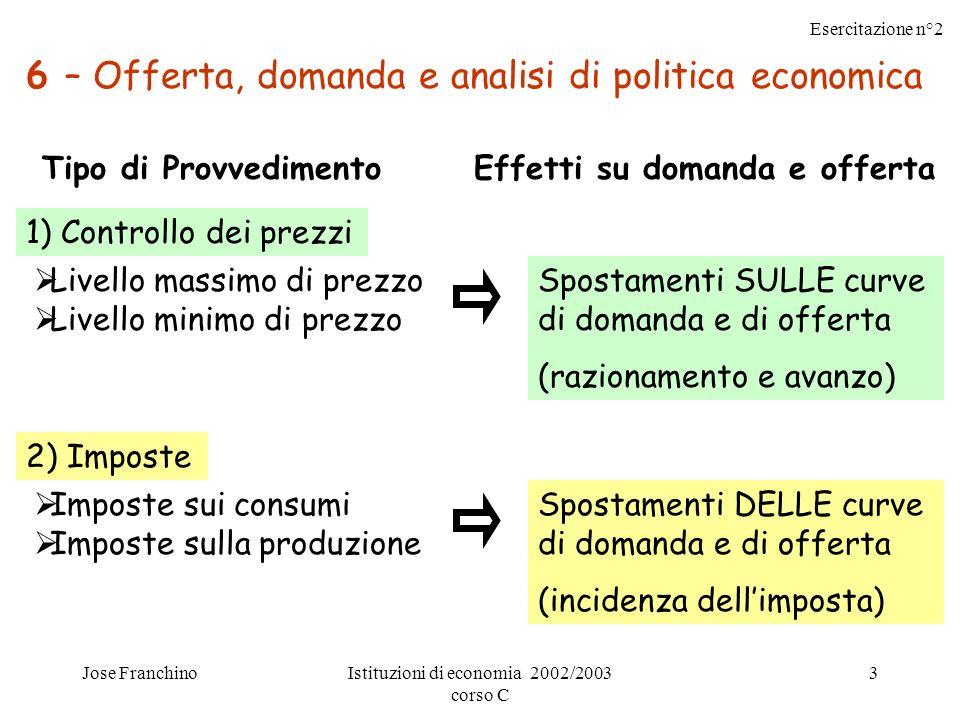 Esercitazione n°2 Jose FranchinoIstituzioni di economia 2002/2003 corso C 14 I produttori versano limposta, ma il costo dellimposta su chi grava.