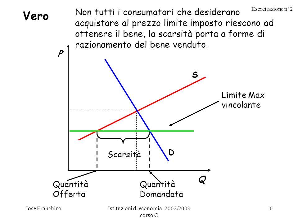 Esercitazione n°2 Jose FranchinoIstituzioni di economia 2002/2003 corso C 6 Vero D S P Q Limite Max vincolante Quantità Offerta Quantità Domandata Sca