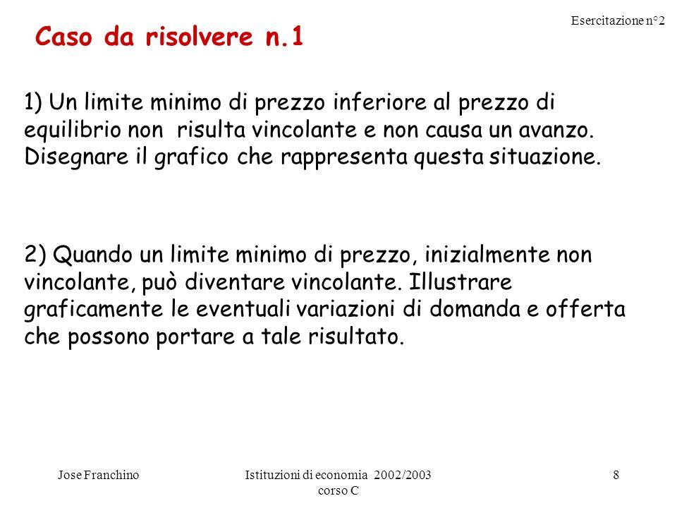 Esercitazione n°2 Jose FranchinoIstituzioni di economia 2002/2003 corso C 8 1) Un limite minimo di prezzo inferiore al prezzo di equilibrio non risult