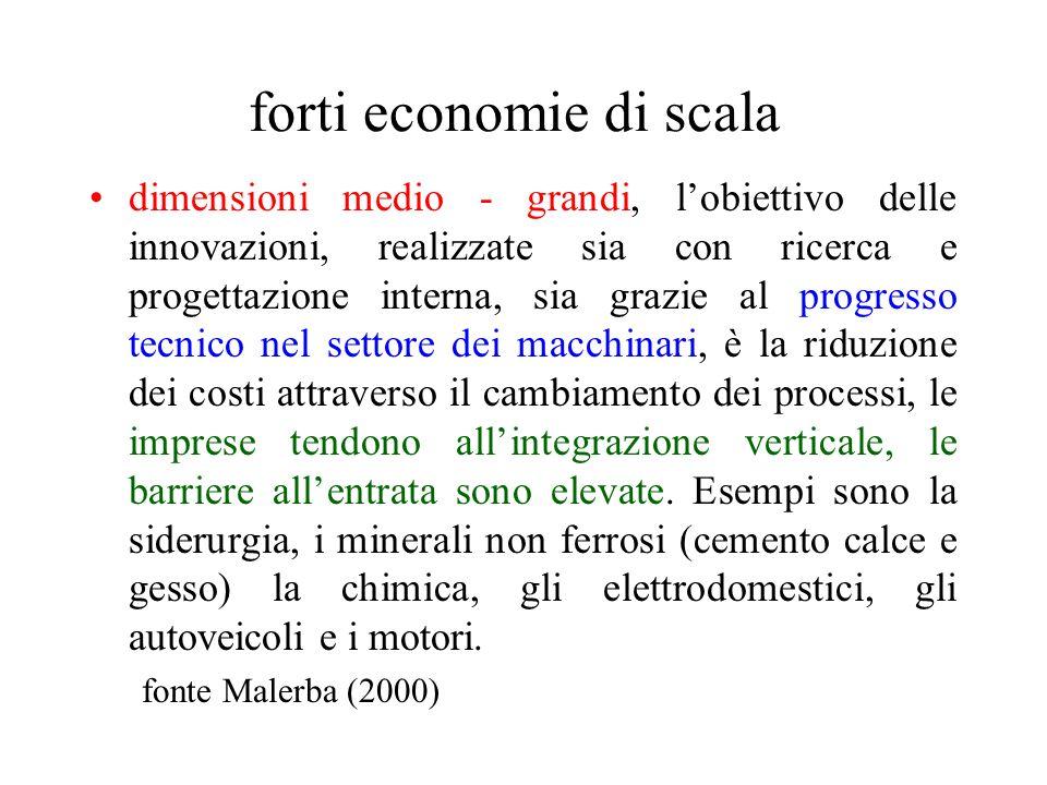 forti economie di scala dimensioni medio - grandi, lobiettivo delle innovazioni, realizzate sia con ricerca e progettazione interna, sia grazie al pro