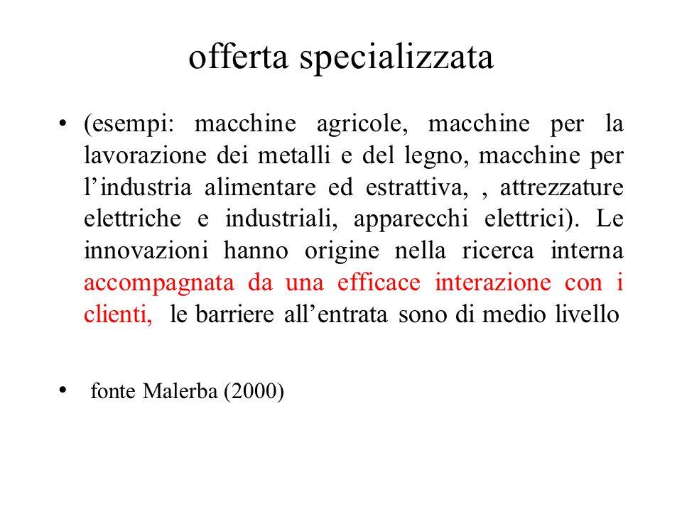 offerta specializzata (esempi: macchine agricole, macchine per la lavorazione dei metalli e del legno, macchine per lindustria alimentare ed estrattiv