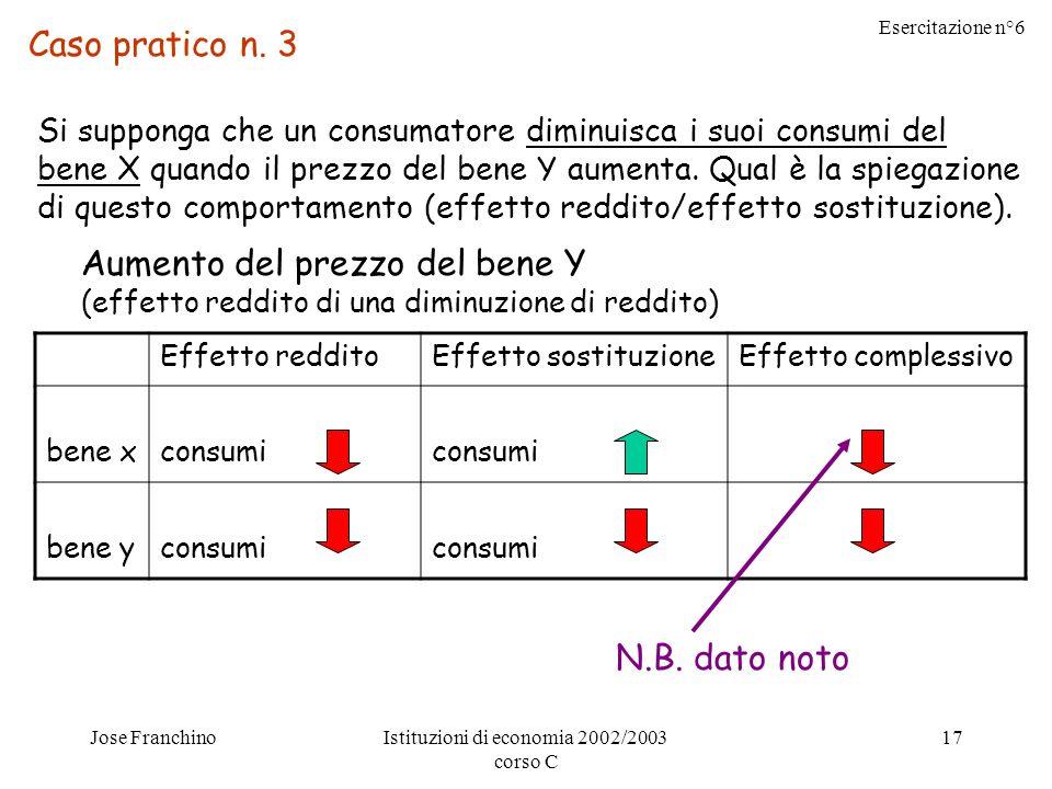 Esercitazione n°6 Jose FranchinoIstituzioni di economia 2002/2003 corso C 17 Caso pratico n.
