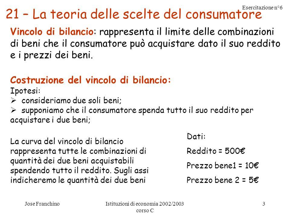 Esercitazione n°6 Jose FranchinoIstituzioni di economia 2002/2003 corso C 3 21 – La teoria delle scelte del consumatore Vincolo di bilancio: rappresenta il limite delle combinazioni di beni che il consumatore può acquistare dato il suo reddito e i prezzi dei beni.