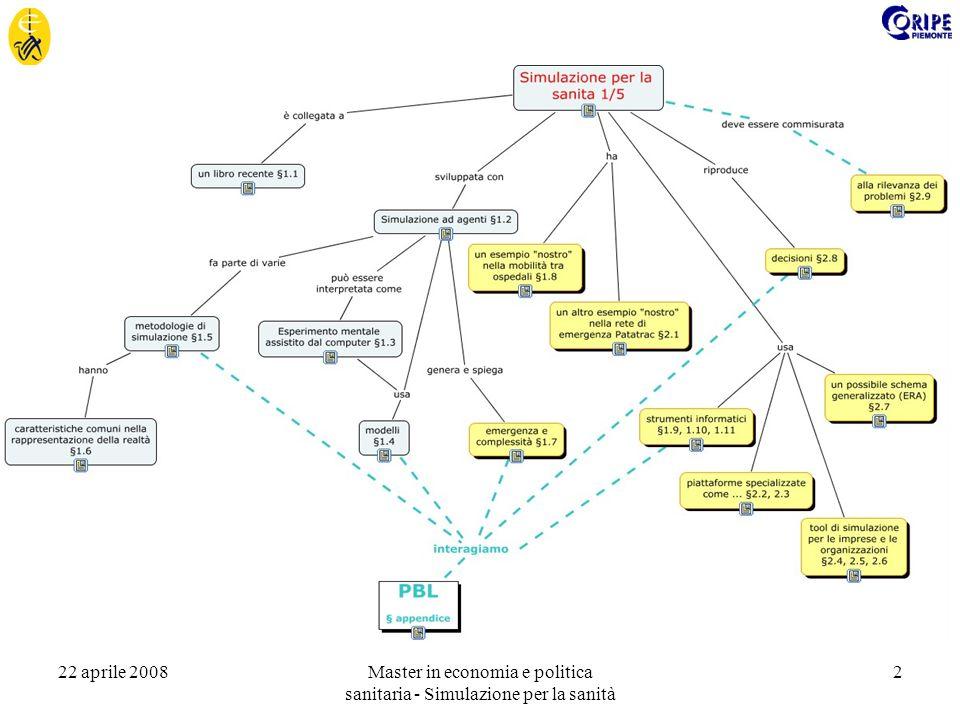 22 aprile 2008Master in economia e politica sanitaria - Simulazione per la sanità 23 DW: a flexible scheme 2 2 1 3 2 1 3 1 5 3 1,3,4 1,2,5 Units and Firms … DW