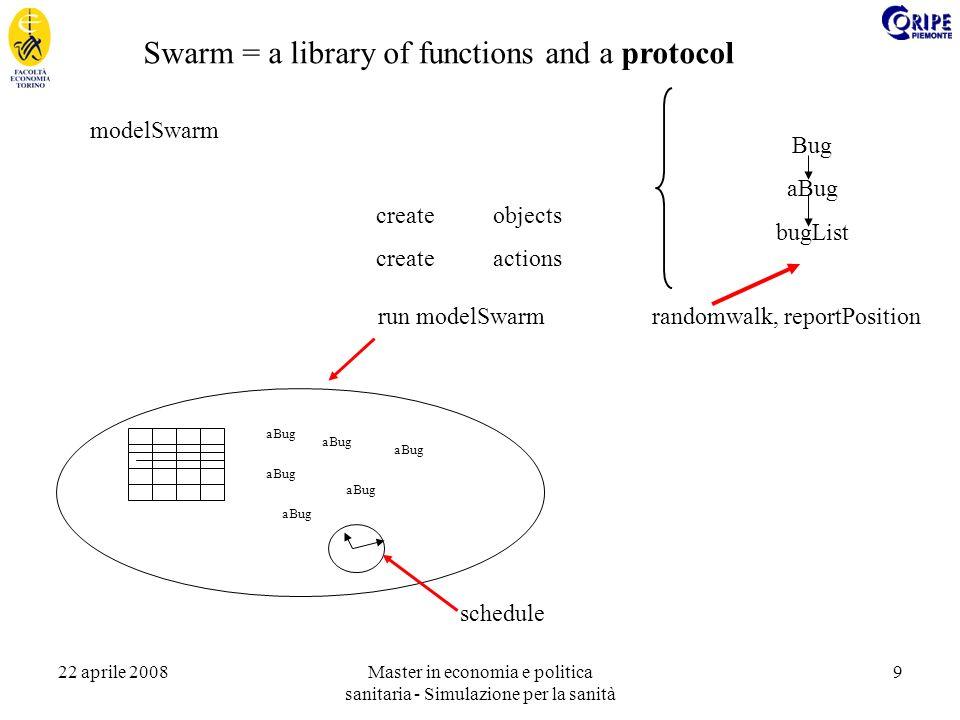 22 aprile 2008Master in economia e politica sanitaria - Simulazione per la sanità 10 Swarm = a library of functions and a protocol modelSwarm create objects create actions run modelSwarm randomwalk, reportPosition Bug aBug bugList aBug schedule run observerSwarm