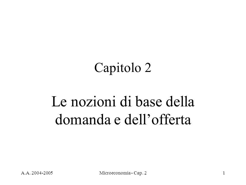 A.A. 2004-2005Microeconomia - Cap. 21 Capitolo 2 Le nozioni di base della domanda e dellofferta