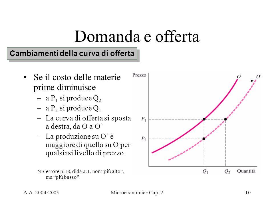 A.A. 2004-2005Microeconomia - Cap. 210 Domanda e offerta Se il costo delle materie prime diminuisce –a P 1 si produce Q 2 –a P 2 si produce Q 1 –La cu