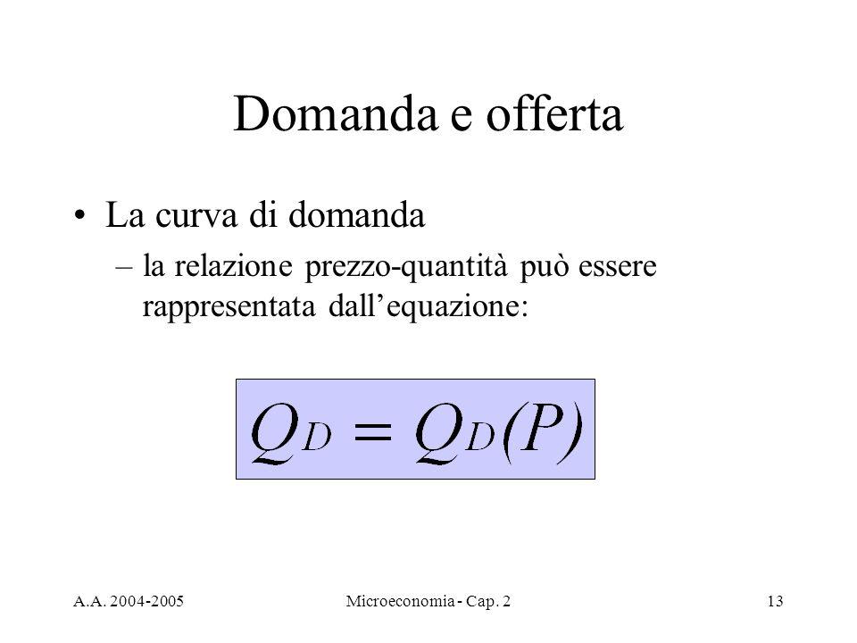 A.A. 2004-2005Microeconomia - Cap. 213 Domanda e offerta La curva di domanda –la relazione prezzo-quantità può essere rappresentata dallequazione: