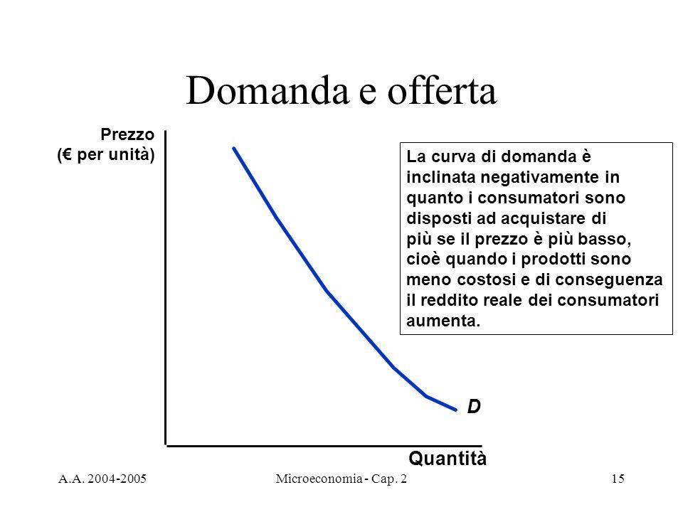 A.A. 2004-2005Microeconomia - Cap. 215 Domanda e offerta D La curva di domanda è inclinata negativamente in quanto i consumatori sono disposti ad acqu