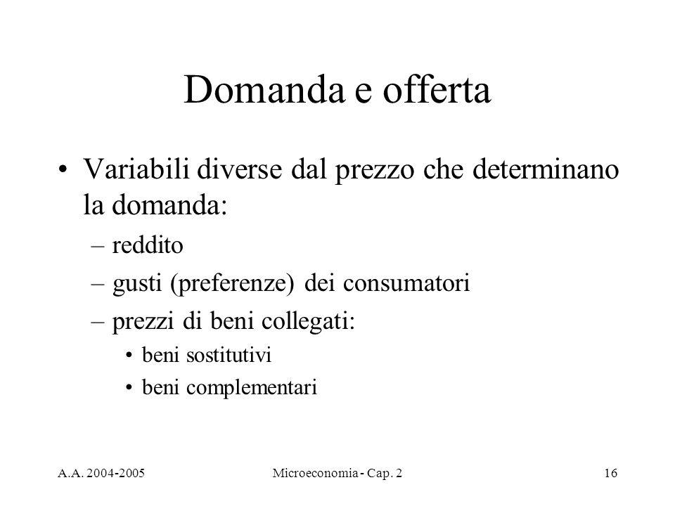 A.A. 2004-2005Microeconomia - Cap. 216 Domanda e offerta Variabili diverse dal prezzo che determinano la domanda: –reddito –gusti (preferenze) dei con