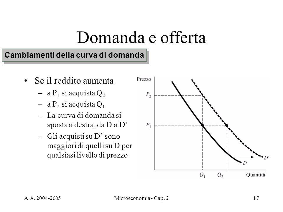 A.A. 2004-2005Microeconomia - Cap. 217 Domanda e offerta Se il reddito aumenta –a P 1 si acquista Q 2 –a P 2 si acquista Q 1 –La curva di domanda si s