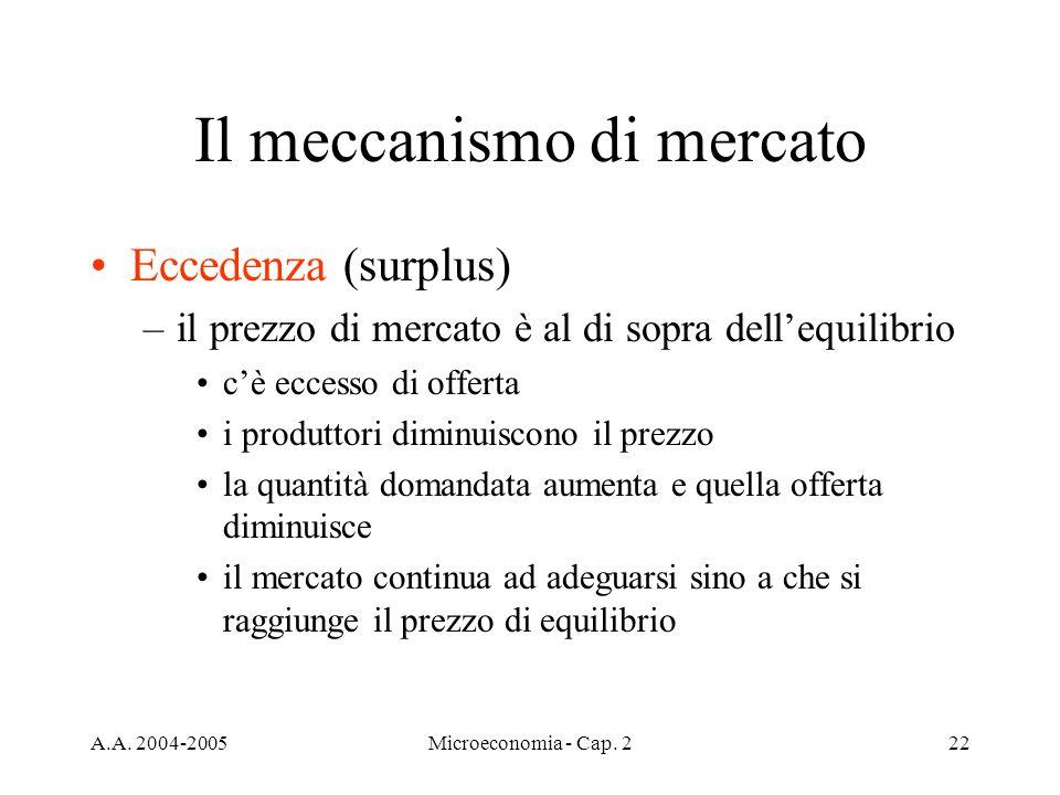 A.A. 2004-2005Microeconomia - Cap. 222 Il meccanismo di mercato Eccedenza (surplus) –il prezzo di mercato è al di sopra dellequilibrio cè eccesso di o