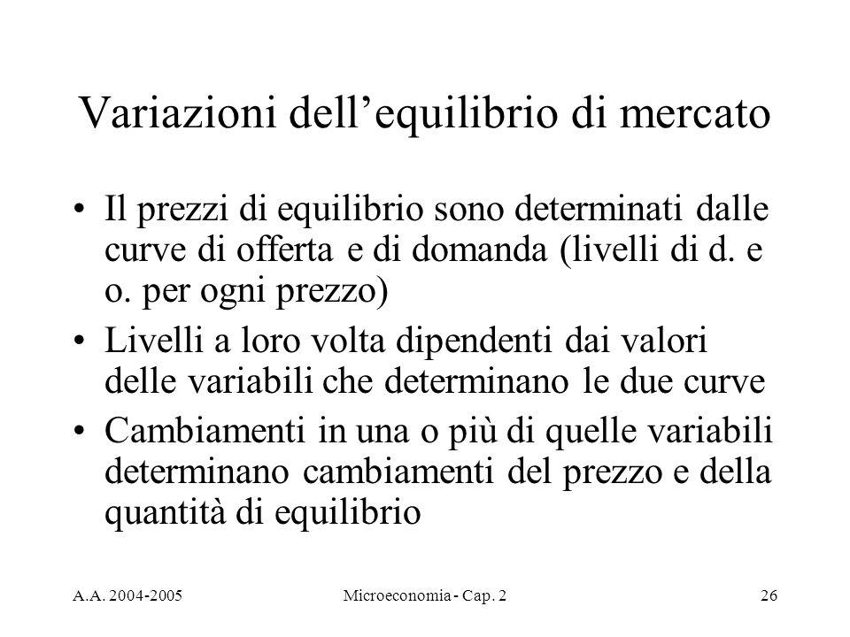 A.A. 2004-2005Microeconomia - Cap. 226 Variazioni dellequilibrio di mercato Il prezzi di equilibrio sono determinati dalle curve di offerta e di doman