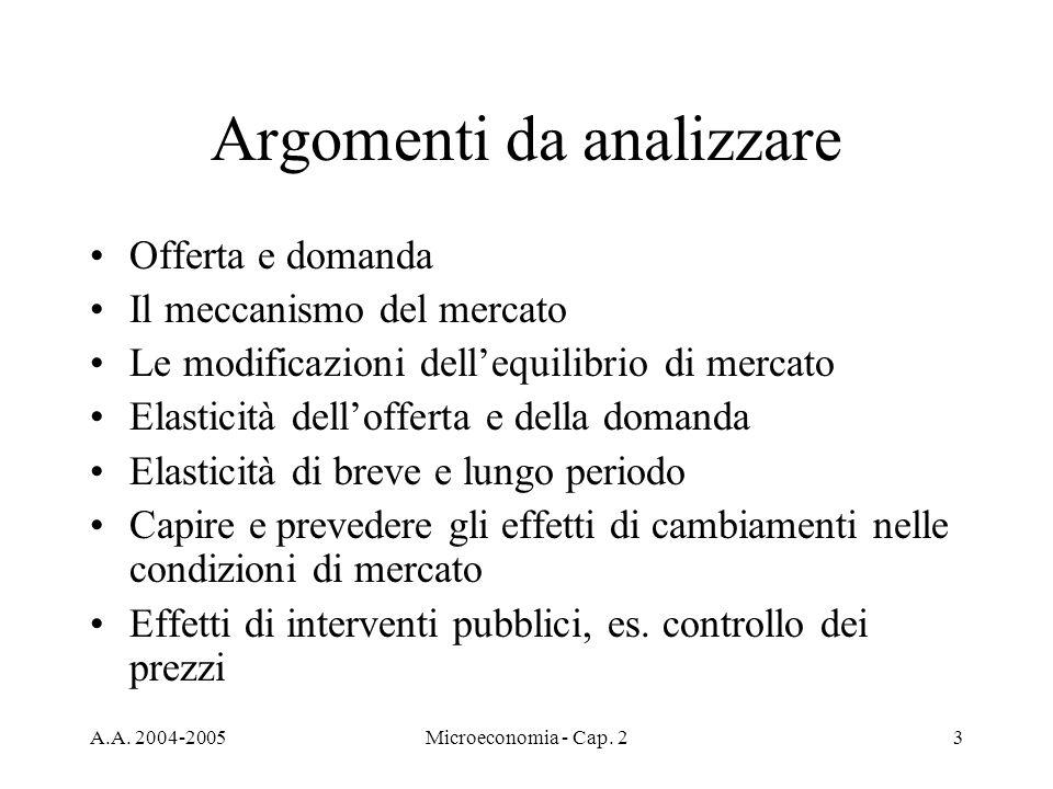 A.A. 2004-2005Microeconomia - Cap. 23 Argomenti da analizzare Offerta e domanda Il meccanismo del mercato Le modificazioni dellequilibrio di mercato E
