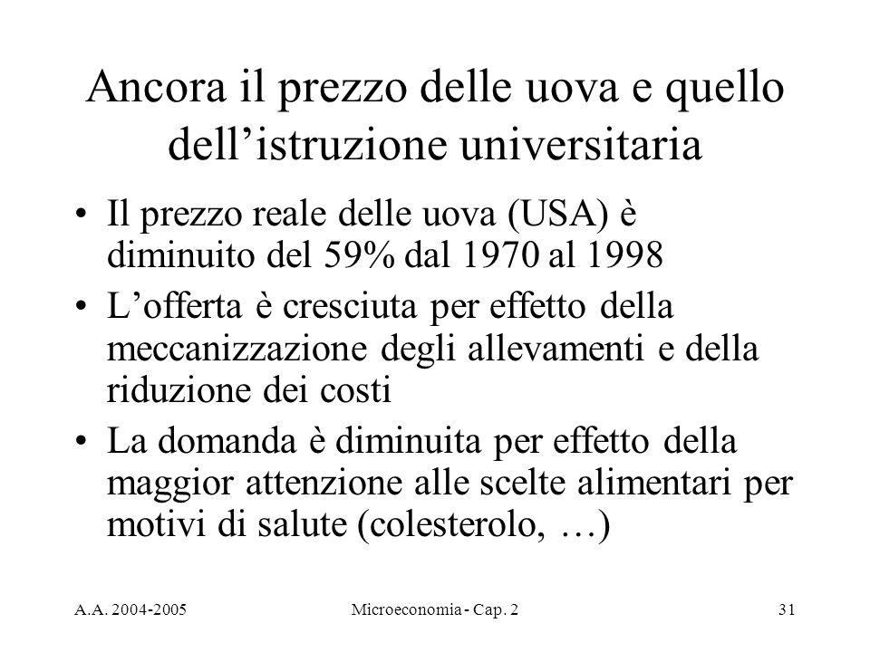 A.A. 2004-2005Microeconomia - Cap. 231 Ancora il prezzo delle uova e quello dellistruzione universitaria Il prezzo reale delle uova (USA) è diminuito