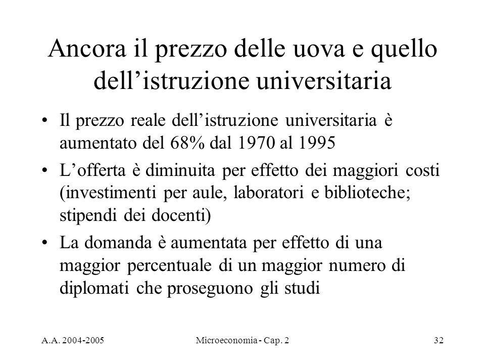 A.A. 2004-2005Microeconomia - Cap. 232 Ancora il prezzo delle uova e quello dellistruzione universitaria Il prezzo reale dellistruzione universitaria