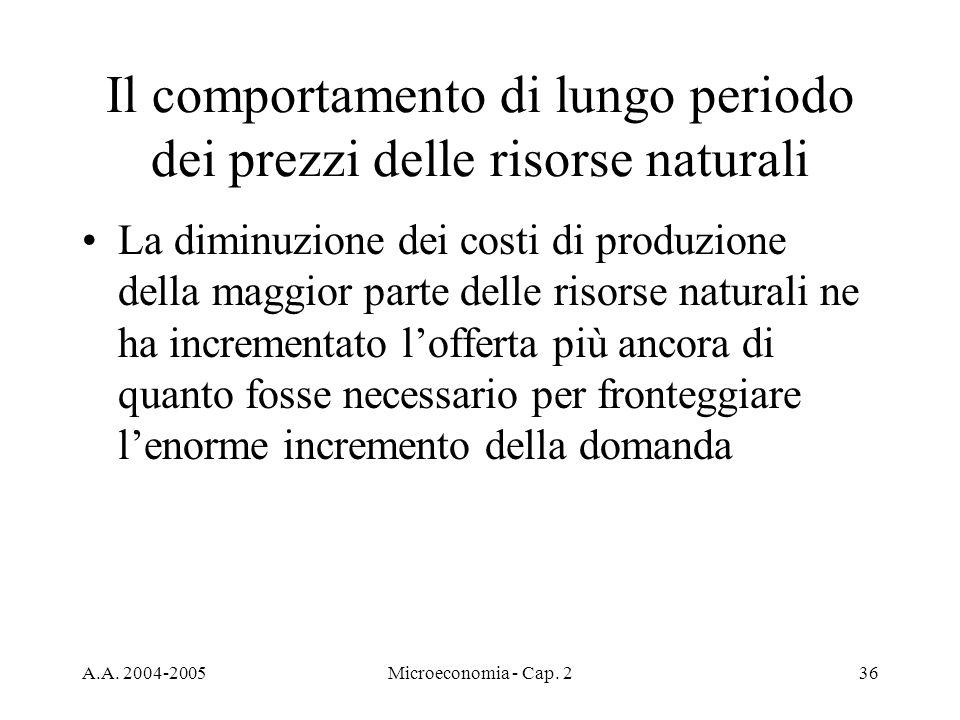 A.A. 2004-2005Microeconomia - Cap. 236 Il comportamento di lungo periodo dei prezzi delle risorse naturali La diminuzione dei costi di produzione dell