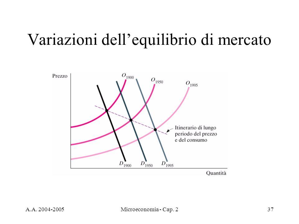 A.A. 2004-2005Microeconomia - Cap. 237 Variazioni dellequilibrio di mercato