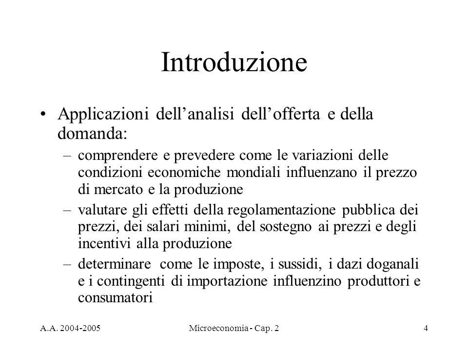 A.A. 2004-2005Microeconomia - Cap. 24 Introduzione Applicazioni dellanalisi dellofferta e della domanda: –comprendere e prevedere come le variazioni d