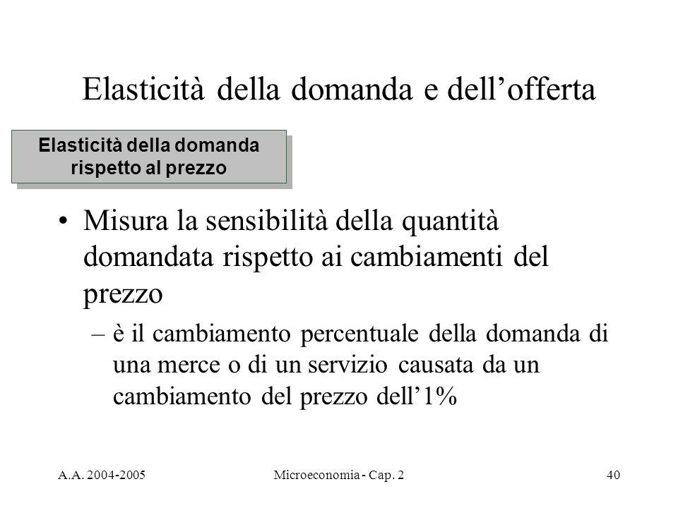 A.A. 2004-2005Microeconomia - Cap. 240 Elasticità della domanda e dellofferta Misura la sensibilità della quantità domandata rispetto ai cambiamenti d