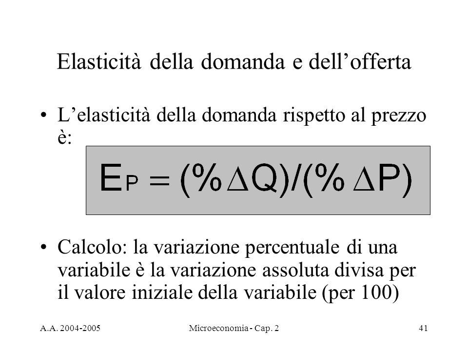 A.A. 2004-2005Microeconomia - Cap. 241 Elasticità della domanda e dellofferta Lelasticità della domanda rispetto al prezzo è: Calcolo: la variazione p