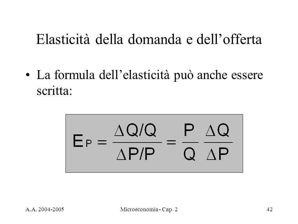 A.A. 2004-2005Microeconomia - Cap. 242 Elasticità della domanda e dellofferta La formula dellelasticità può anche essere scritta: